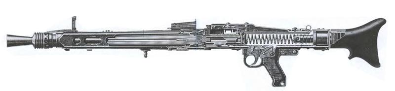 Устройство пулемета МГ-42